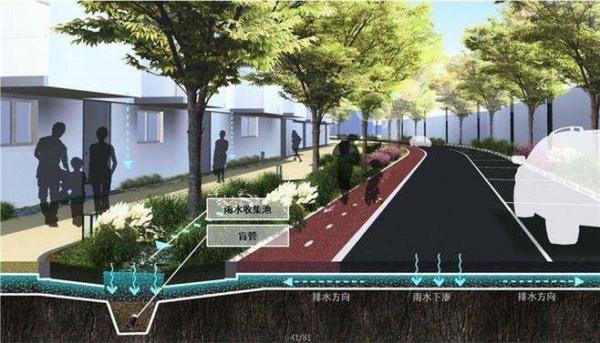 生态城市路面常用的彩色透水万博manbetx官网材料